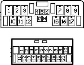 Diagrama para comandos de volante resistivos 10
