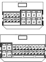 Diagrama para comandos de volante resistivos 13