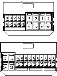 Diagrama para comandos de volante resistivos 17