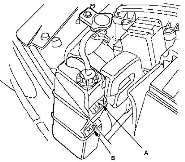 Feriado prolongado, já fez a revisão em seu carro? 3