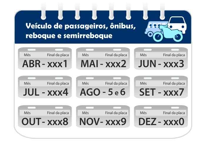 Calendário de licenciamento detran
